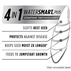 WaterSmart PLUS