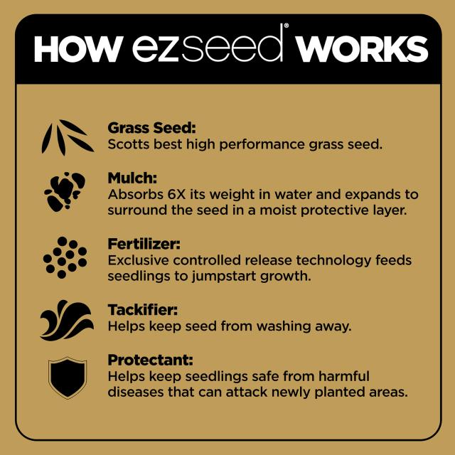 Scotts EZ Seed Patch & Repair Bermudagrass How EZ Seed Works