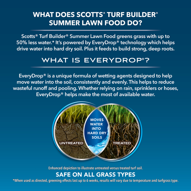 Turf builder alt 4